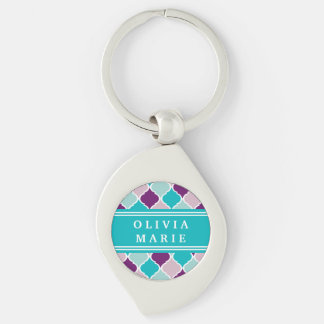 Purple and Turquoise Lattice Pattern with Name Keychain