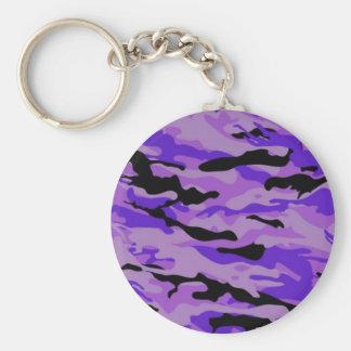 Purple Camo Keychain