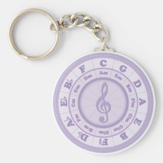 Purple Circle of Fifths Basic Round Button Keychain