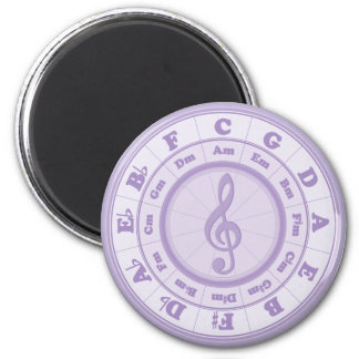 Purple Circle of Fifths 2 Inch Round Magnet