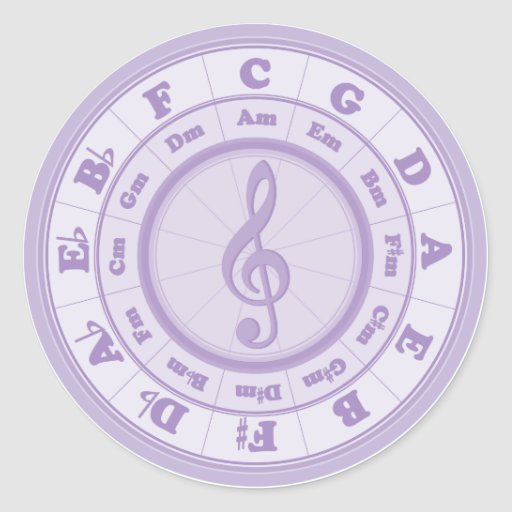 Purple Circle of Fifths Stickers