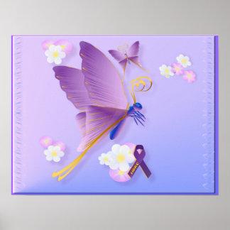 Purple Fibro Awareness Yardsign Poster