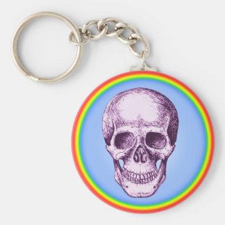 Purple Human Skull Keychain