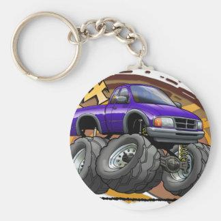 Purple Ranger Basic Round Button Keychain