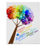 Puzzle Tree with Word Art Autism Awareness Poster