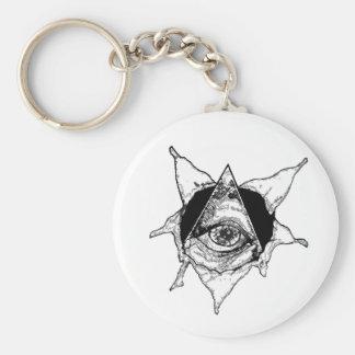 pyramid eye key chain