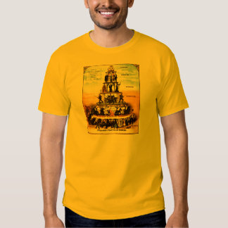 Pyramid Of The Capitalist System (Anti-Capitalism) Shirt