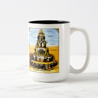 Pyramid Of The Capitalist System (Anti-Capitalism) Two-Tone Coffee Mug