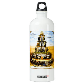 Pyramid Of The Capitalist System (Anti-Capitalism) Water Bottle
