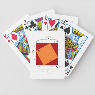 Pythagoras demonstration - math is beautiful. bicycle playing cards