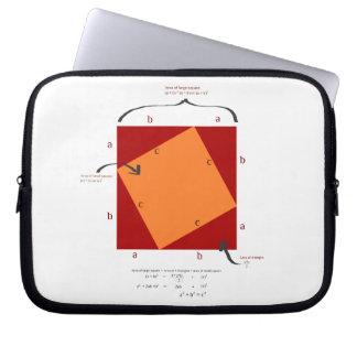 Pythagoras demonstration - math is beautiful computer sleeve