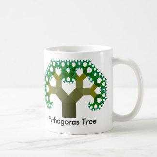 Pythagoras Tree Classic White Coffee Mug