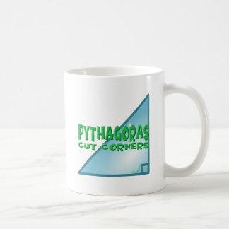 Pythagorean Theorem Coffee Mug