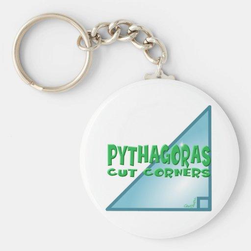 Pythagorean Theorem Keychain