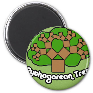 Pythagorean Tree Magnet