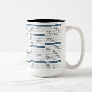 Python Cheat Sheet Mug