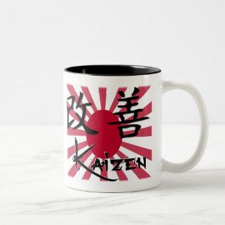 QA y taza de Kaizen