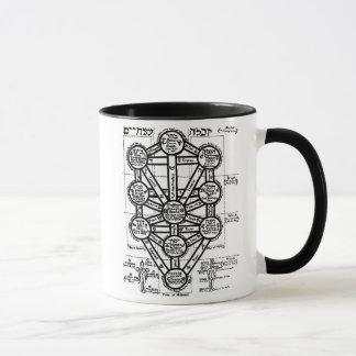 Qabalah Mug