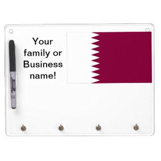 Qatar Dry Erase Boards