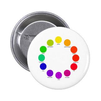 qpc a los nuevos productos pin