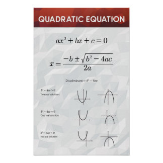 Quadratic Equation - Math Poster