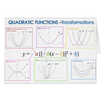 Quadratic functions - Transformations Greeting Cards