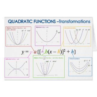 Quadratic Function Gifts on Zazzle