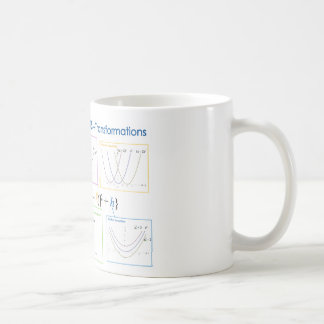 Quadratic functions - Transformations Coffee Mug