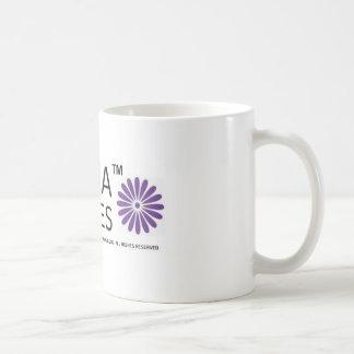 Qualia representa la taza