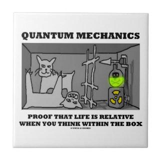 Quantum Mechanics Proof That Life Is Relative Small Square Tile