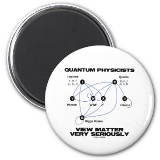 Quantum Physicists View Matter Very Seriously Magnet