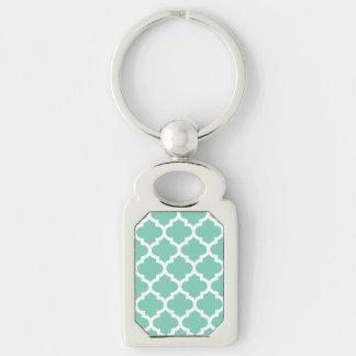 Quatrefoil Lattice Trellis Pattern Any Color Keychain