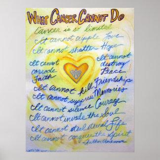 Qué cáncer no puede hacer la impresión del arte póster