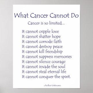 Qué cáncer no puede hacer la impresión del poster