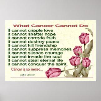 Qué cáncer no puede hacer póster