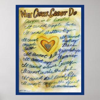 Qué cáncer no puede hacer (texto del azul y del or póster