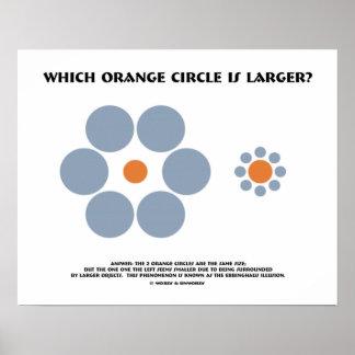 ¿Qué círculo anaranjado es más grande? (Ilusión óp Impresiones