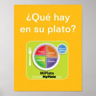 ¿Qué hay en su plato? - MyPlate Spanish Poster
