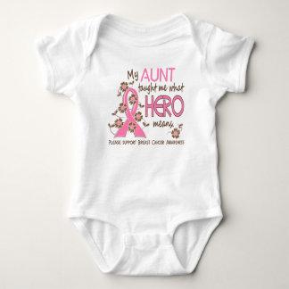 Qué héroe significa a la tía del cáncer de pecho playera