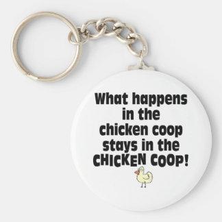 Qué sucede en el gallinero de pollo llavero
