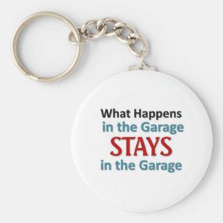 Qué sucede en el garaje llavero redondo tipo pin