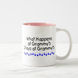 Qué sucede en Grammys con Handprints azul Taza De Dos Tonos