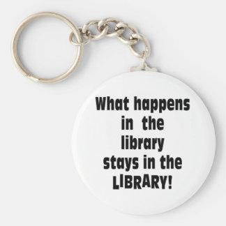 Qué sucede en la biblioteca llavero redondo tipo pin