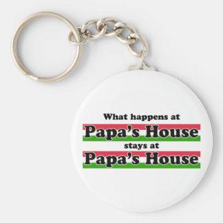 Qué sucede en la casa de las papás llavero redondo tipo pin