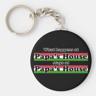 Qué sucede en la casa de las papás para los colore llavero redondo tipo pin