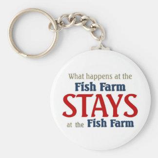 Qué sucede en la granja de pescados llavero redondo tipo pin