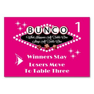 Qué sucede en la tarjeta #1 de la tabla de Bunco