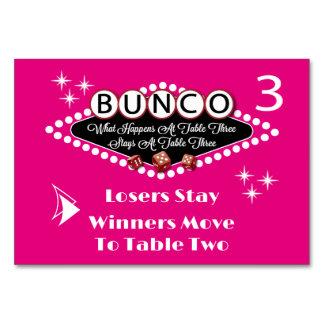 Qué sucede en la tarjeta #3 de la tabla de Bunco