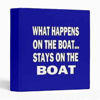 """Qué sucede en las estancias del barco en el barco carpeta 1"""""""