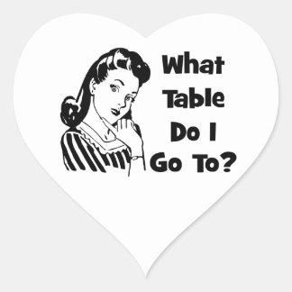¿Qué tabla voy? Pegatina En Forma De Corazón